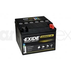 ES290 Equipment GEL